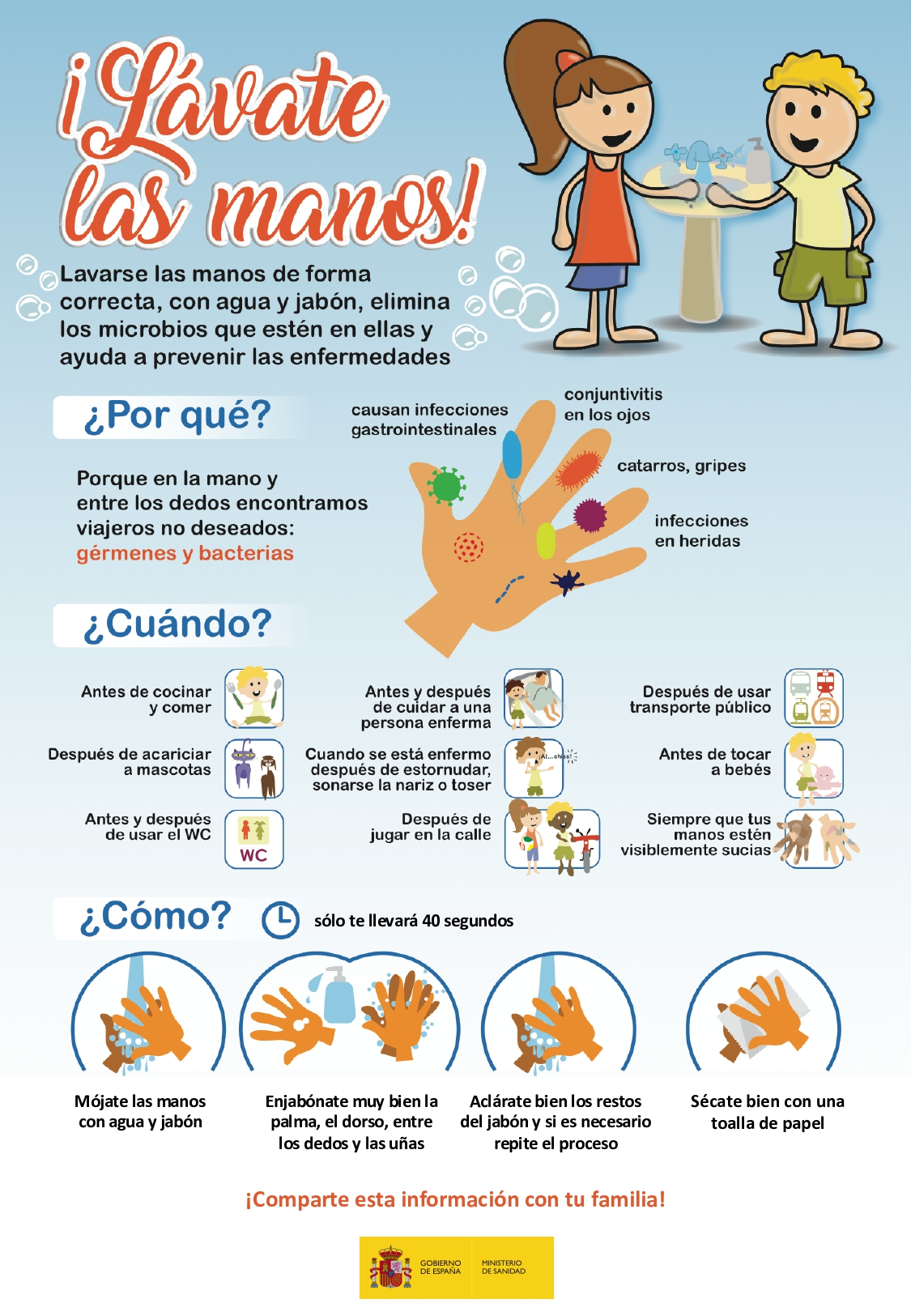 manual de proteccion infantil pdf